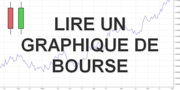 Lire un graphique de bourse